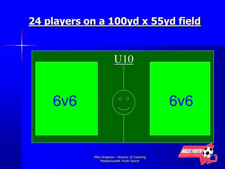 24 players on a 100yd x 55yd field