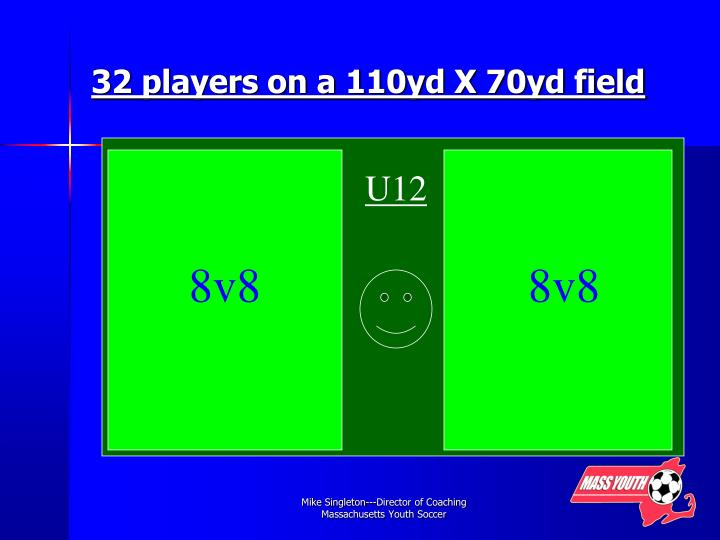 32 players on a 110yd X 70yd field