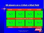 48 players on a 110yd x 60yd field