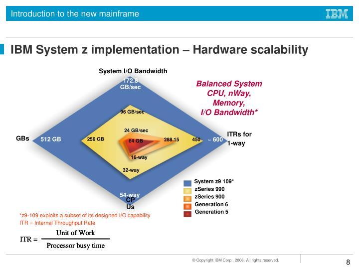 System I/O Bandwidth