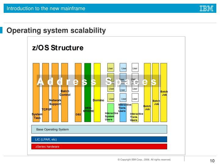 Operating system scalability