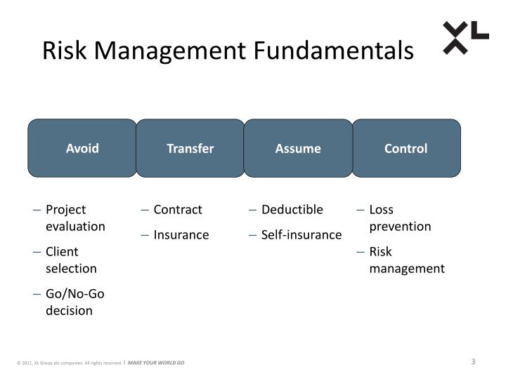 Risk management fundamentals