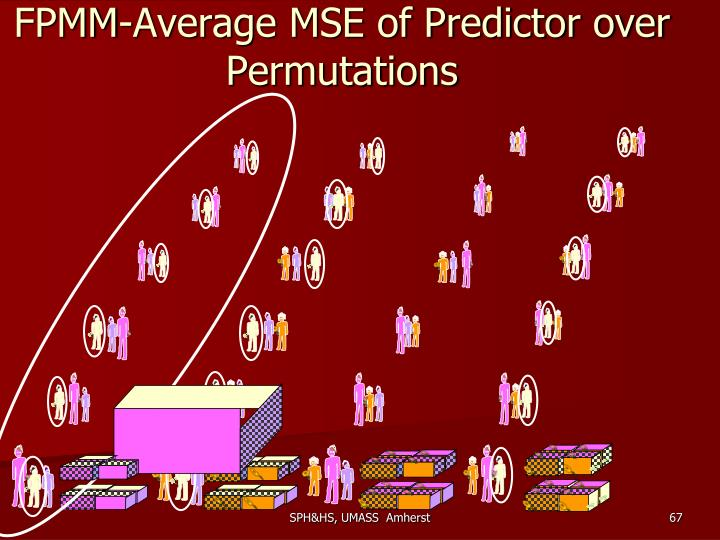 FPMM-Average MSE of Predictor over Permutations