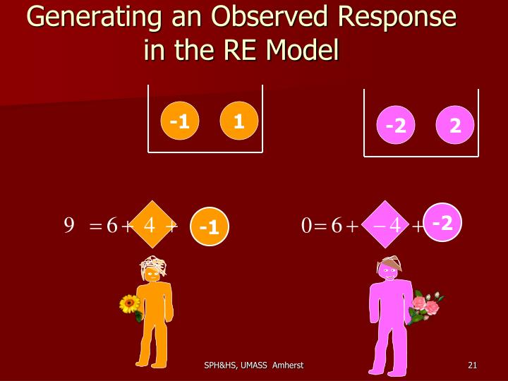 Generating an Observed Response