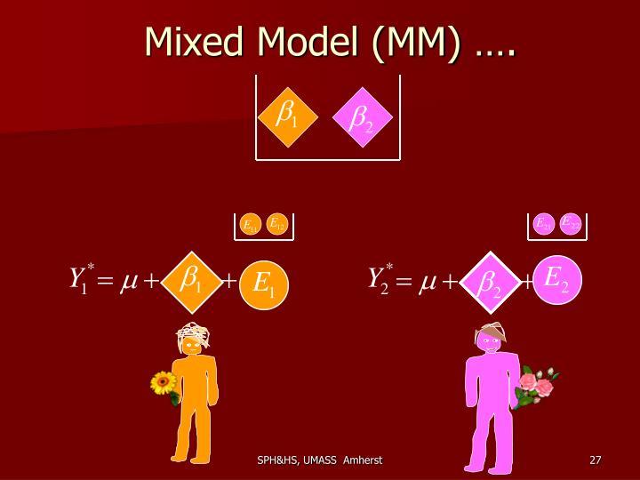 Mixed Model (MM) ….