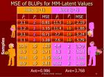 mse of blups for mm latent values