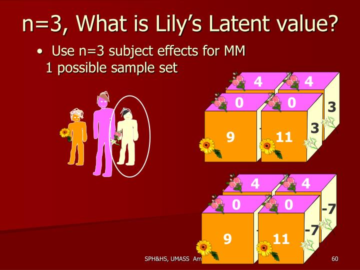 n=3, What is Lily's Latent value?
