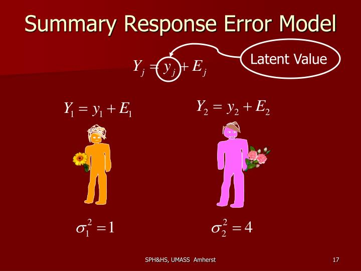 Summary Response Error Model