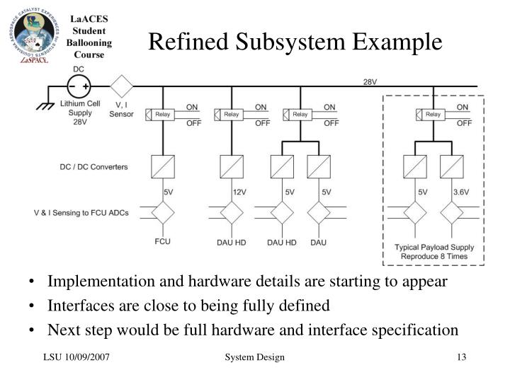 Refined Subsystem Example
