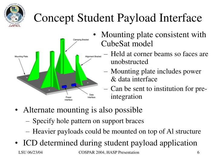 Concept Student Payload Interface