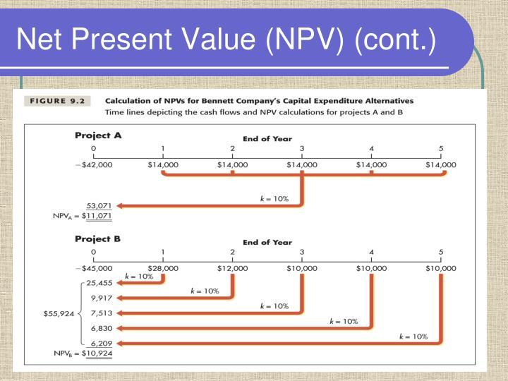 Net Present Value (NPV) (cont.)