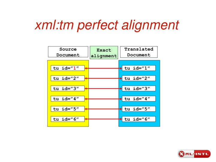 xml:tm perfect alignment