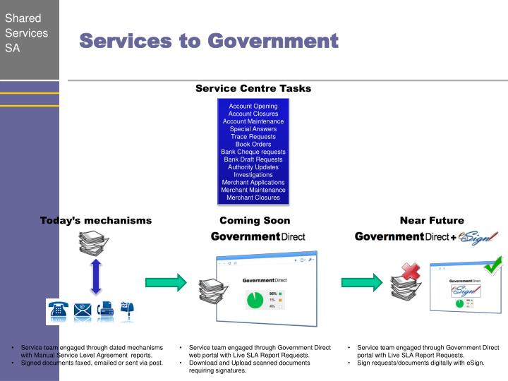 Services to Government