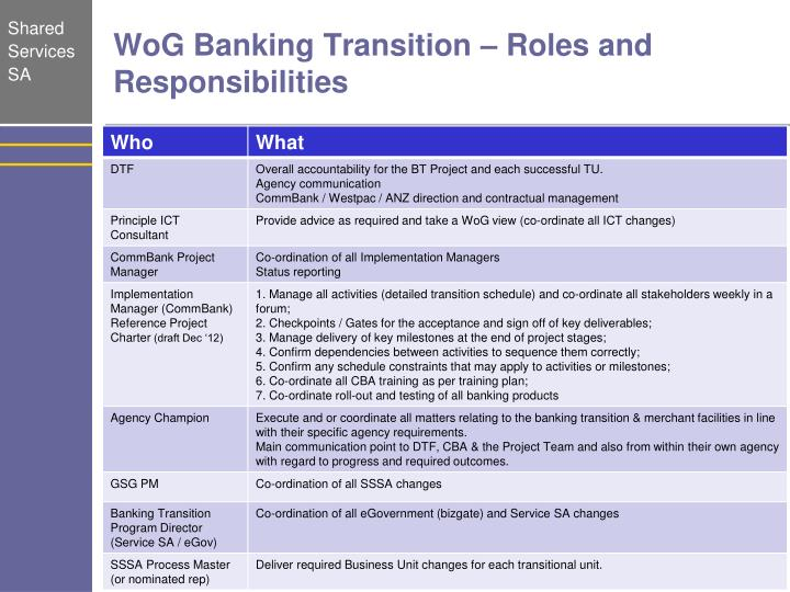 WoG Banking Transition – Roles and Responsibilities