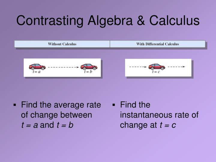 Find the average rate of change between
