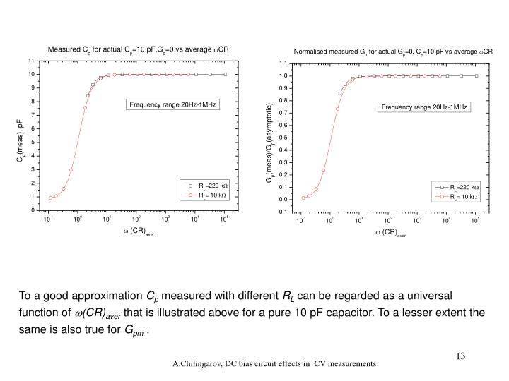 To a good approximation