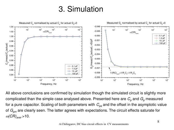 3. Simulation