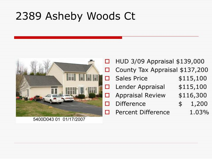 HUD 3/09 Appraisal $139,000