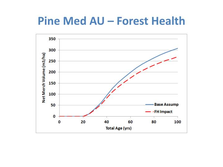 Pine Med AU – Forest Health