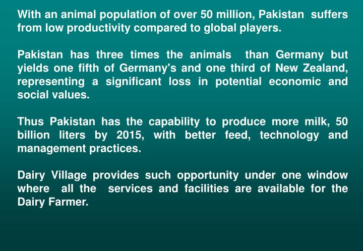 With an animal population of over 50 million, Pakistan  suffers from low productivity compared to global players.