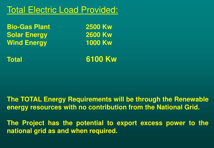 Total Electric Load Provided: