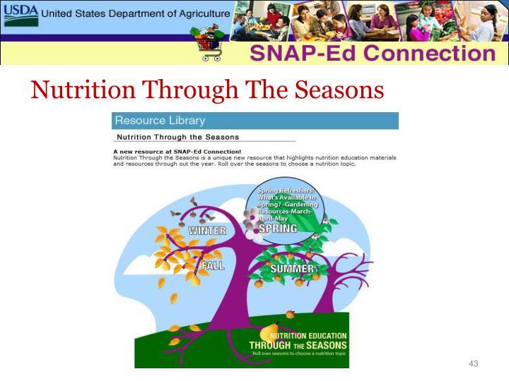 Nutrition Through The Seasons