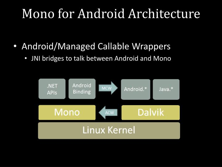 Mono for Android Architecture