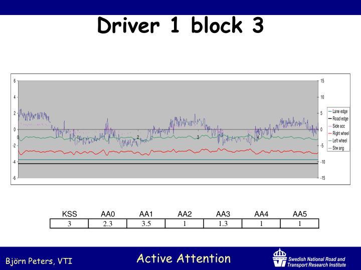 Driver 1 block 3