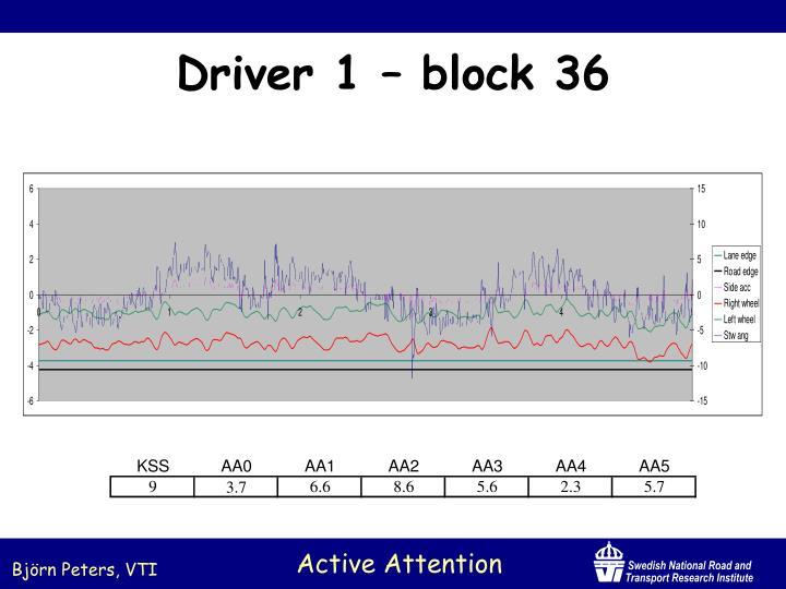 Driver 1 – block 36