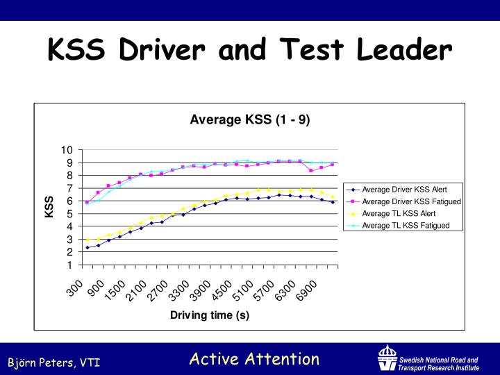 KSS Driver and Test Leader