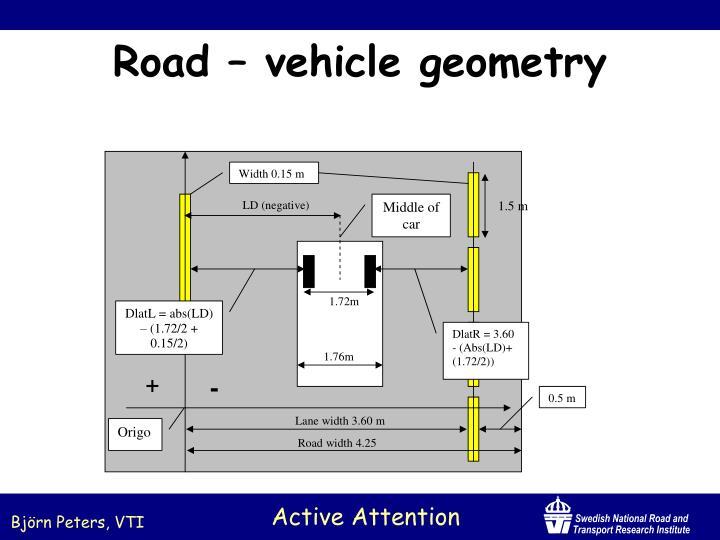 Road – vehicle geometry