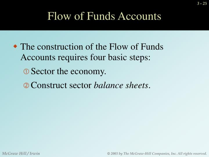 Flow of Funds Accounts
