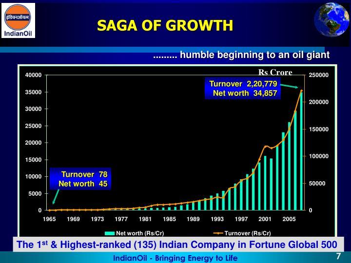 SAGA OF GROWTH