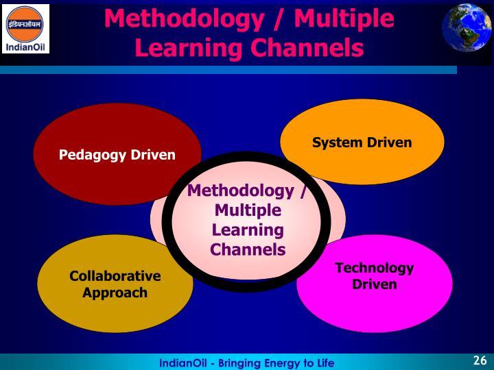 Methodology / Multiple Learning Channels