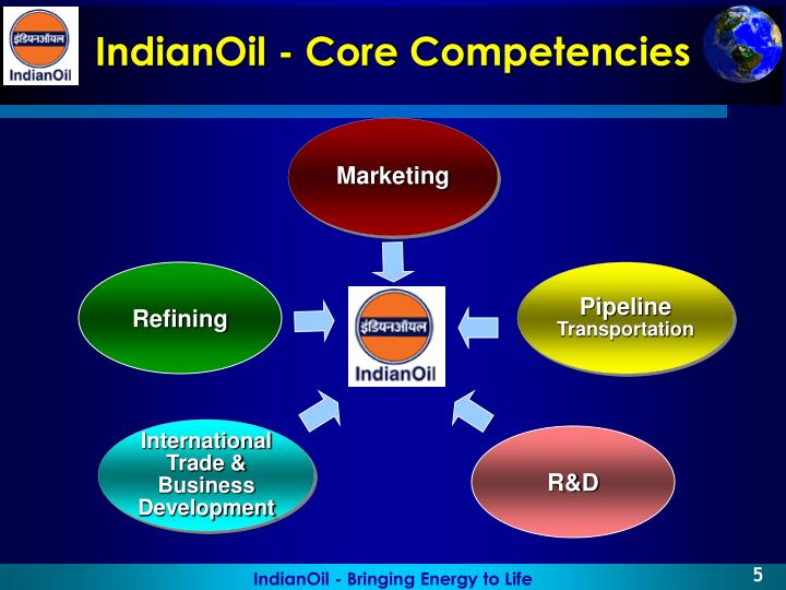 IndianOil - Core Competencies