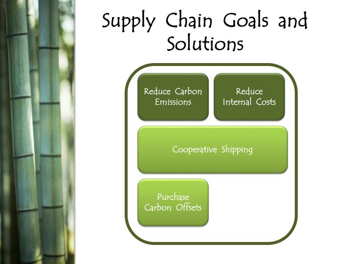 Supply  Chain  Goals  and  Solutions