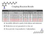 coupling reaction results