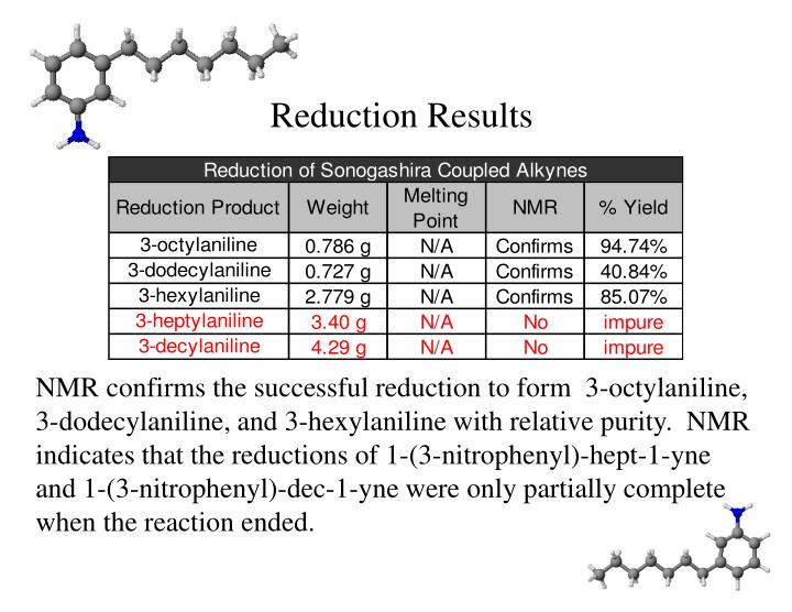 Reduction Results