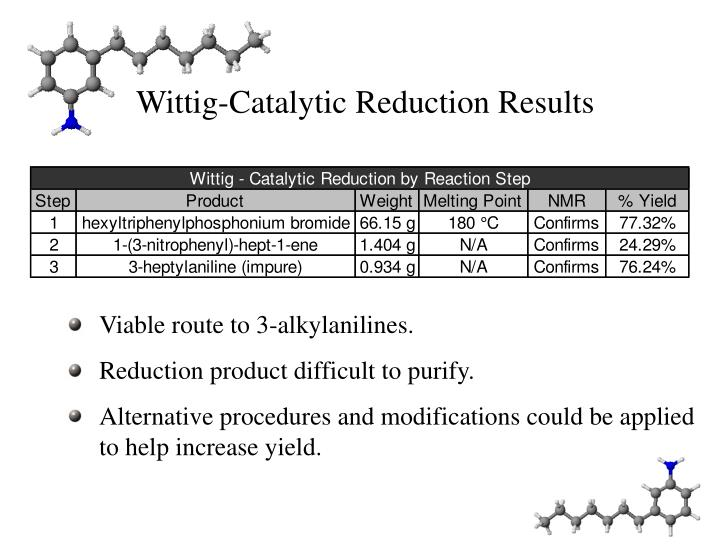 Wittig-Catalytic Reduction Results