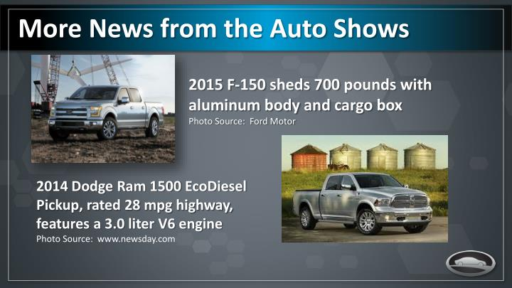 More News from the Auto Shows