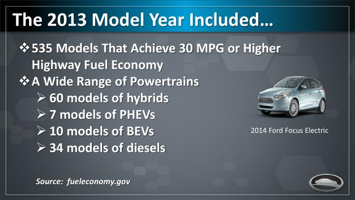 The 2013 Model Year Included…