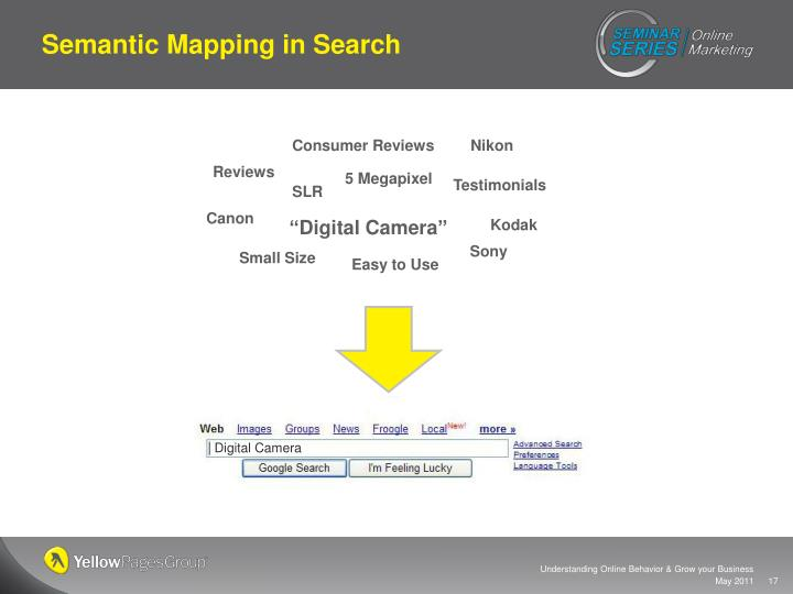Semantic Mapping in Search