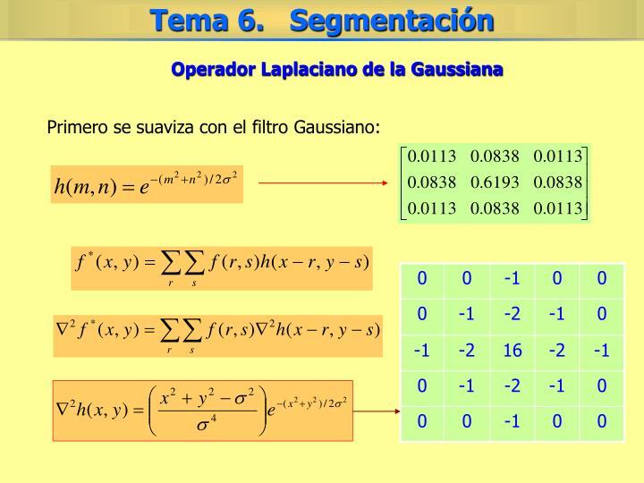 Operador Laplaciano de la Gaussiana