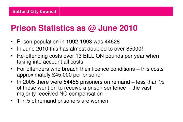 Prison Statistics as @ June 2010