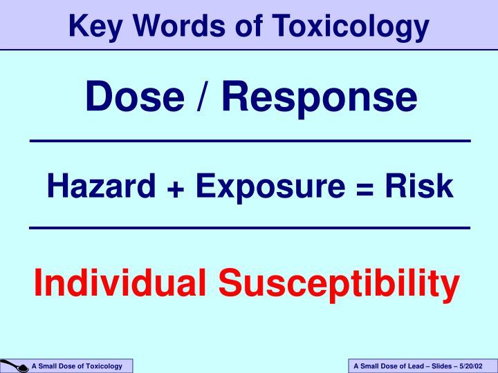 Hazard + Exposure = Risk