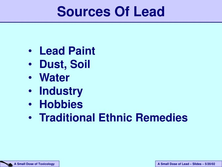 Sources Of Lead