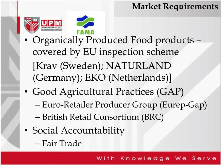 Organically Produced Food products – covered by EU inspection scheme