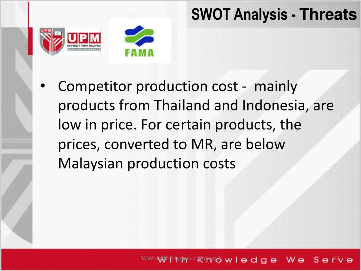 SWOT Analysis -