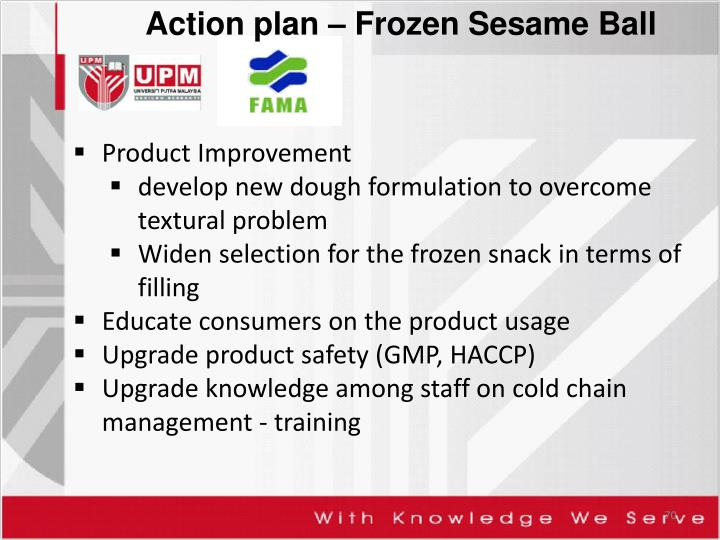 Action plan – Frozen Sesame Ball