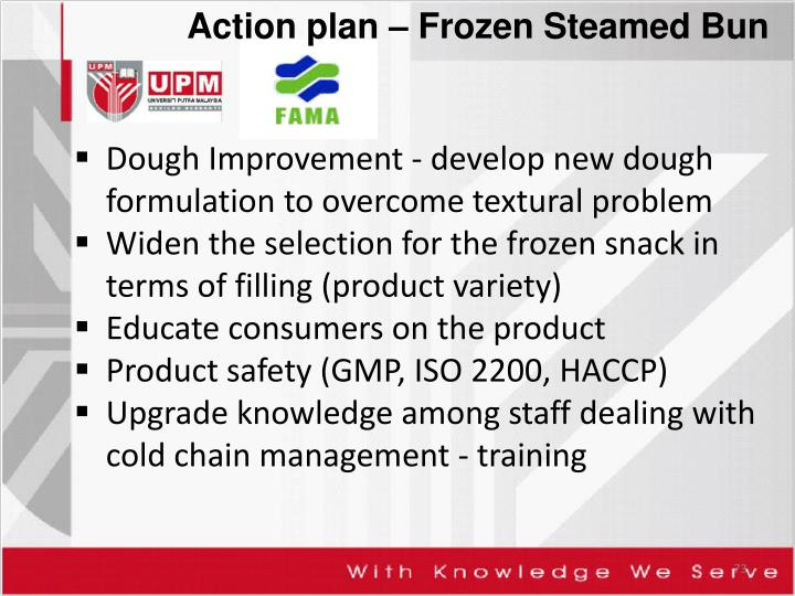 Action plan – Frozen Steamed Bun